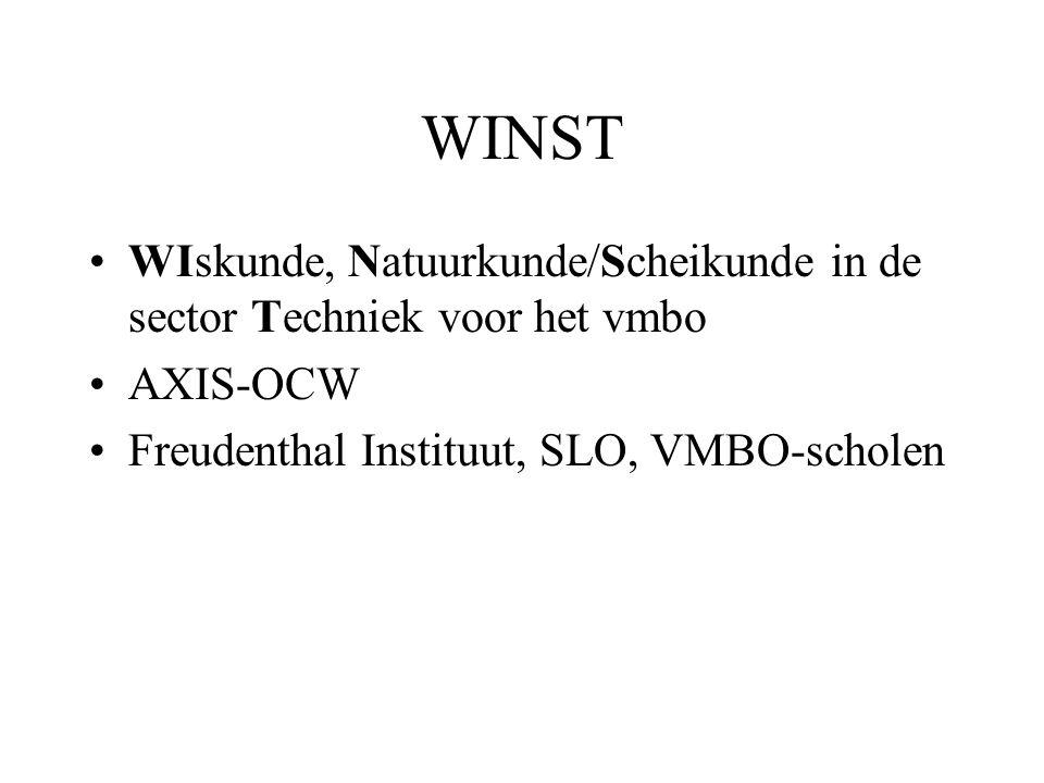WINST WIskunde, Natuurkunde/Scheikunde in de sector Techniek voor het vmbo AXIS-OCW Freudenthal Instituut, SLO, VMBO-scholen