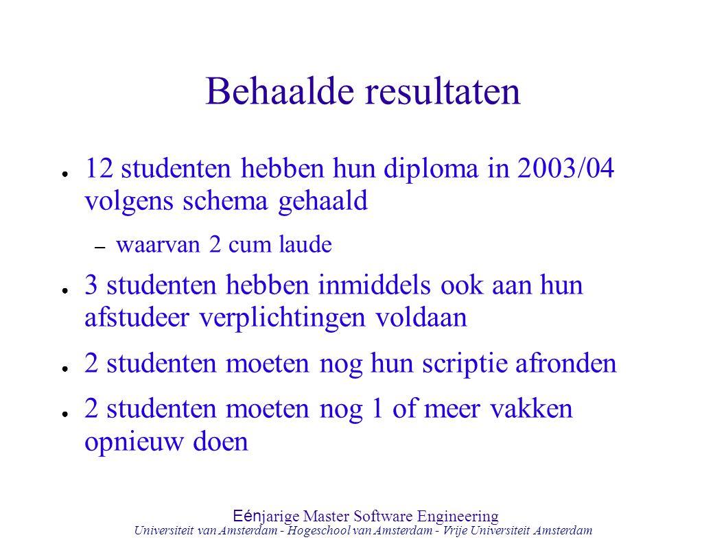 Eén jarige Master Software Engineering Hogeschool van Amsterdam Universiteit van Amsterdam - Hogeschool van Amsterdam - Vrije Universiteit Amsterdam B