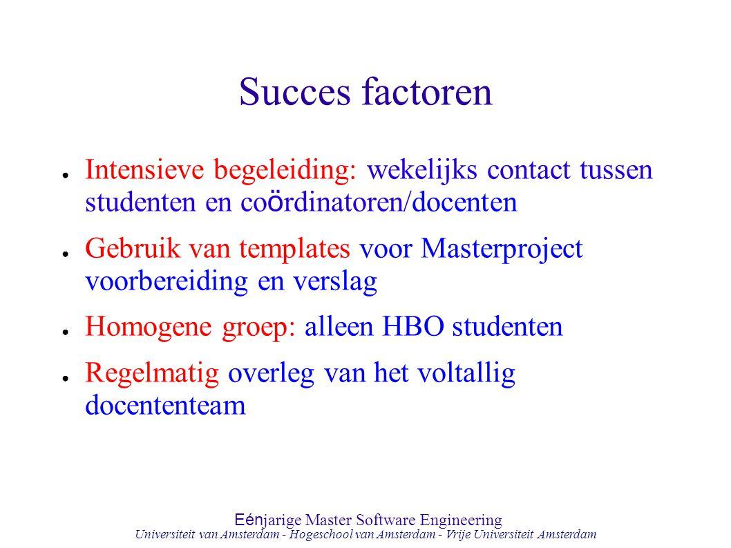 Eén jarige Master Software Engineering Hogeschool van Amsterdam Universiteit van Amsterdam - Hogeschool van Amsterdam - Vrije Universiteit Amsterdam S