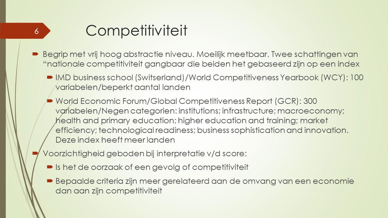 """Competitiviteit  Begrip met vrij hoog abstractie niveau. Moeilijk meetbaar. Twee schattingen van """"nationale competitiviteit gangbaar die beiden het g"""