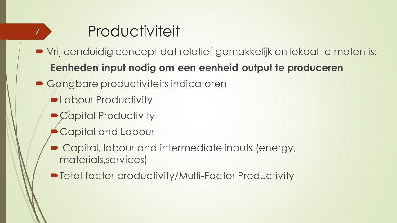 Productiviteit  Vrij eenduidig concept dat reletief gemakkelijk en lokaal te meten is: Eenheden input nodig om een eenheid output te produceren  Gan