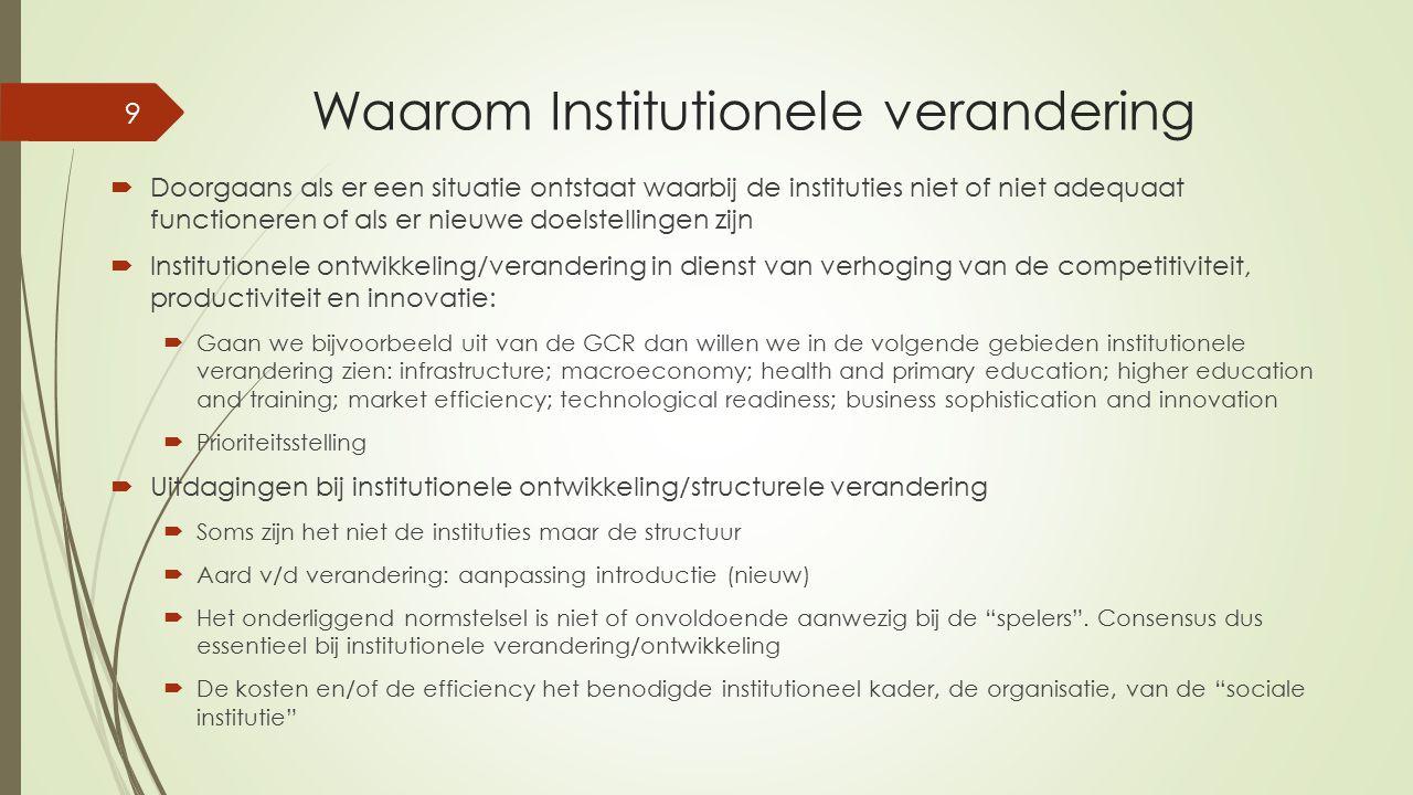 Waarom Institutionele verandering  Doorgaans als er een situatie ontstaat waarbij de instituties niet of niet adequaat functioneren of als er nieuwe