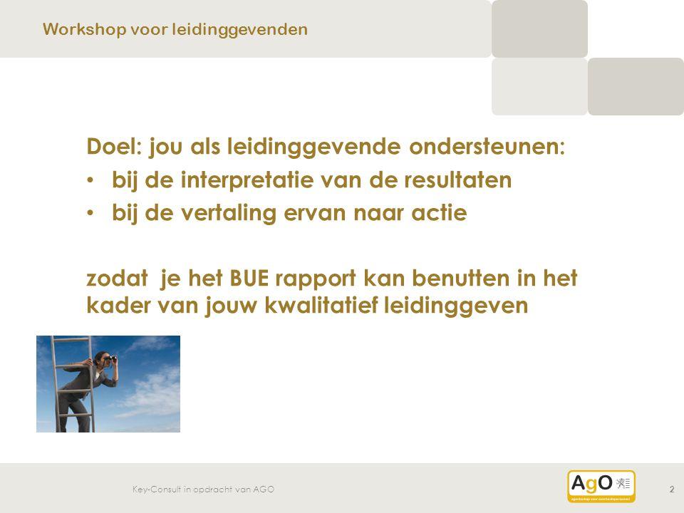 2 Doel: jou als leidinggevende ondersteunen: bij de interpretatie van de resultaten bij de vertaling ervan naar actie zodat je het BUE rapport kan benutten in het kader van jouw kwalitatief leidinggeven Workshop voor leidinggevenden