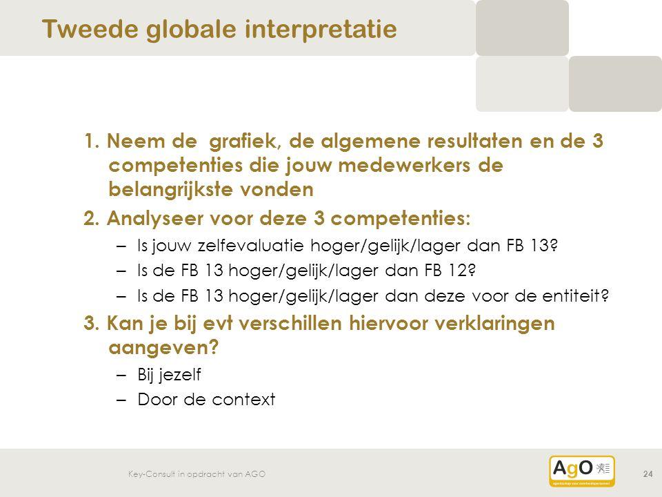 Key-Consult in opdracht van AGO24 1. Neem de grafiek, de algemene resultaten en de 3 competenties die jouw medewerkers de belangrijkste vonden 2. Anal