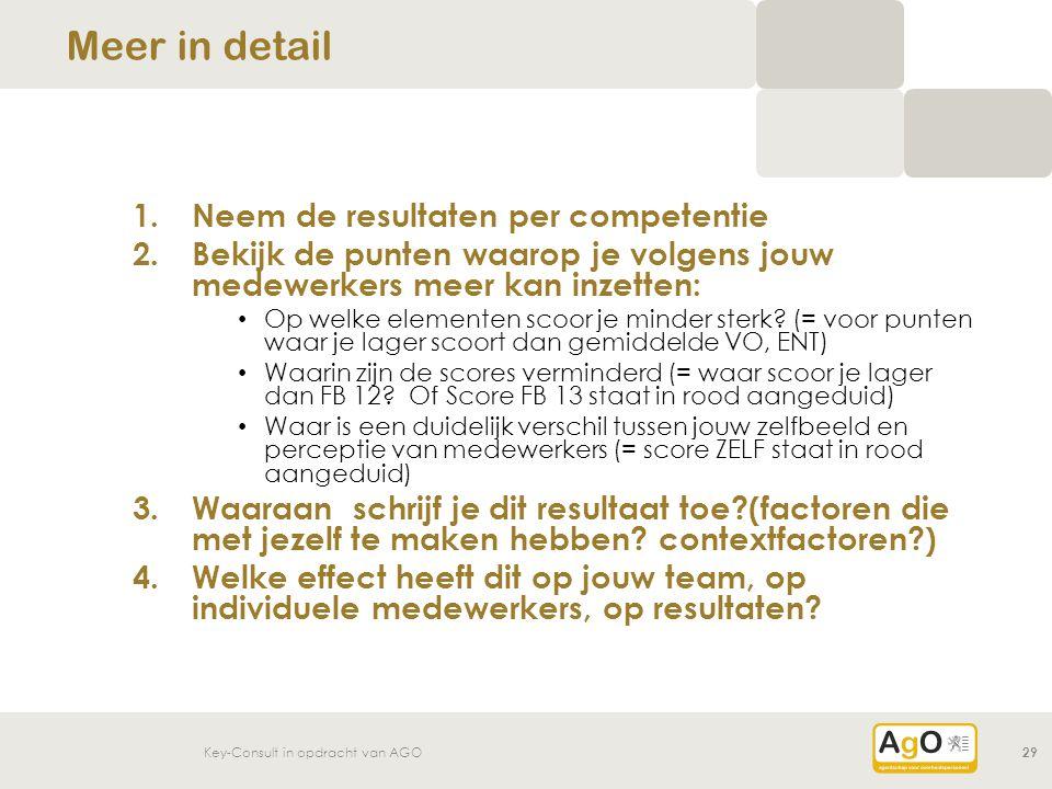 Key-Consult in opdracht van AGO29 1.Neem de resultaten per competentie 2.Bekijk de punten waarop je volgens jouw medewerkers meer kan inzetten: Op welke elementen scoor je minder sterk.