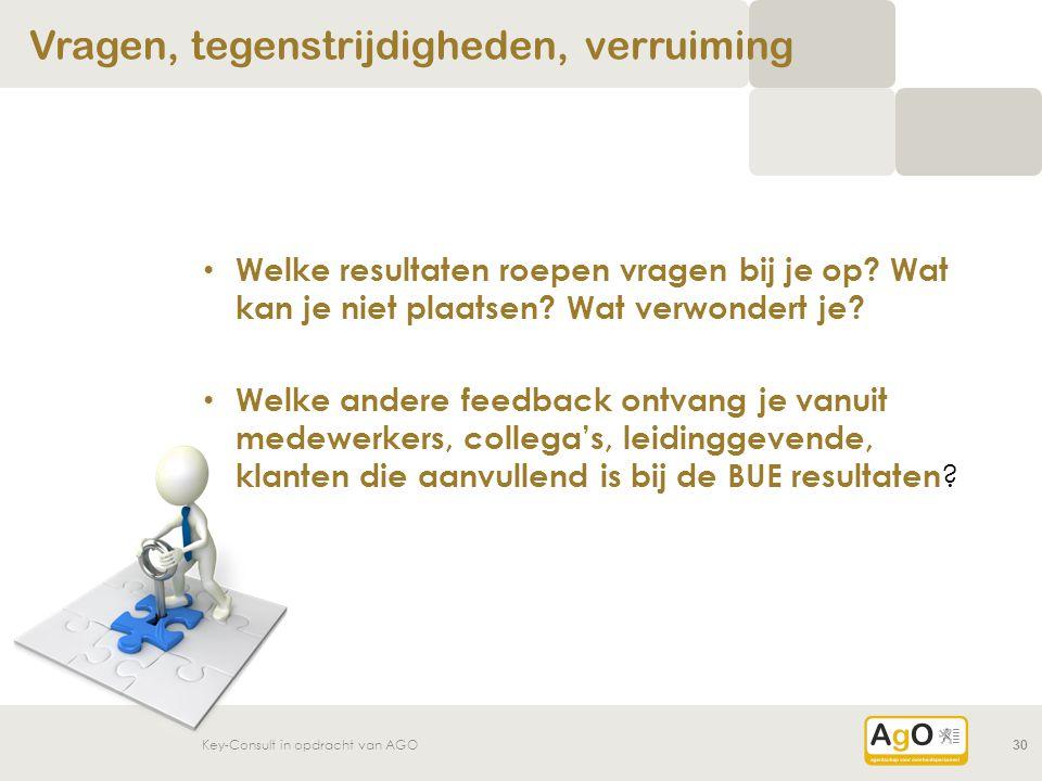 Key-Consult in opdracht van AGO30 Welke resultaten roepen vragen bij je op? Wat kan je niet plaatsen? Wat verwondert je? Welke andere feedback ontvang