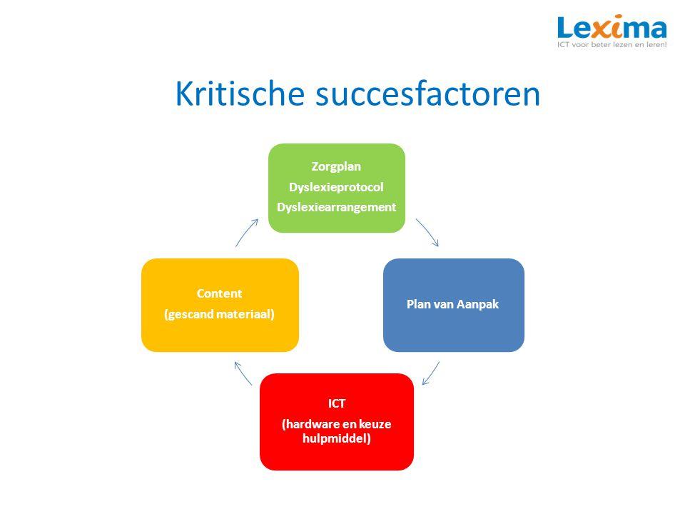 Kritische succesfactoren Zorgplan Dyslexieprotocol Dyslexiearrangement Plan van Aanpak ICT (hardware en keuze hulpmiddel) Content (gescand materiaal)