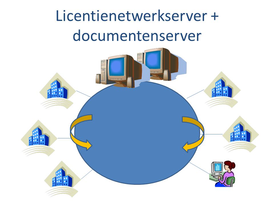 Licentienetwerkserver + documentenserver