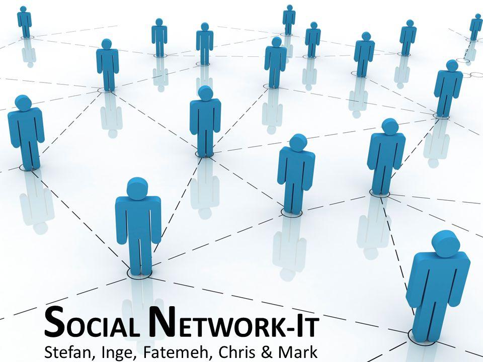 Social Networking  Theorie  Definitie  Geschiedenis  Voorbeelden van social networks  Arbeidsmarktcommunicatie  Casus  Weblog