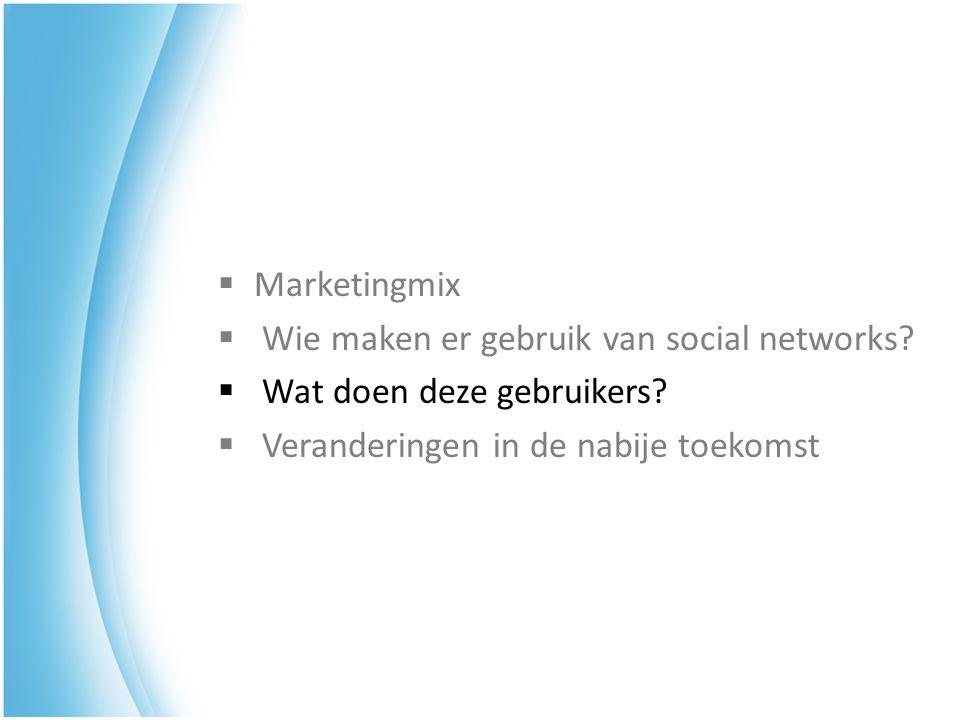  Wat voor social network is dit?  Externe communicatie  Interne communicatie YouTube