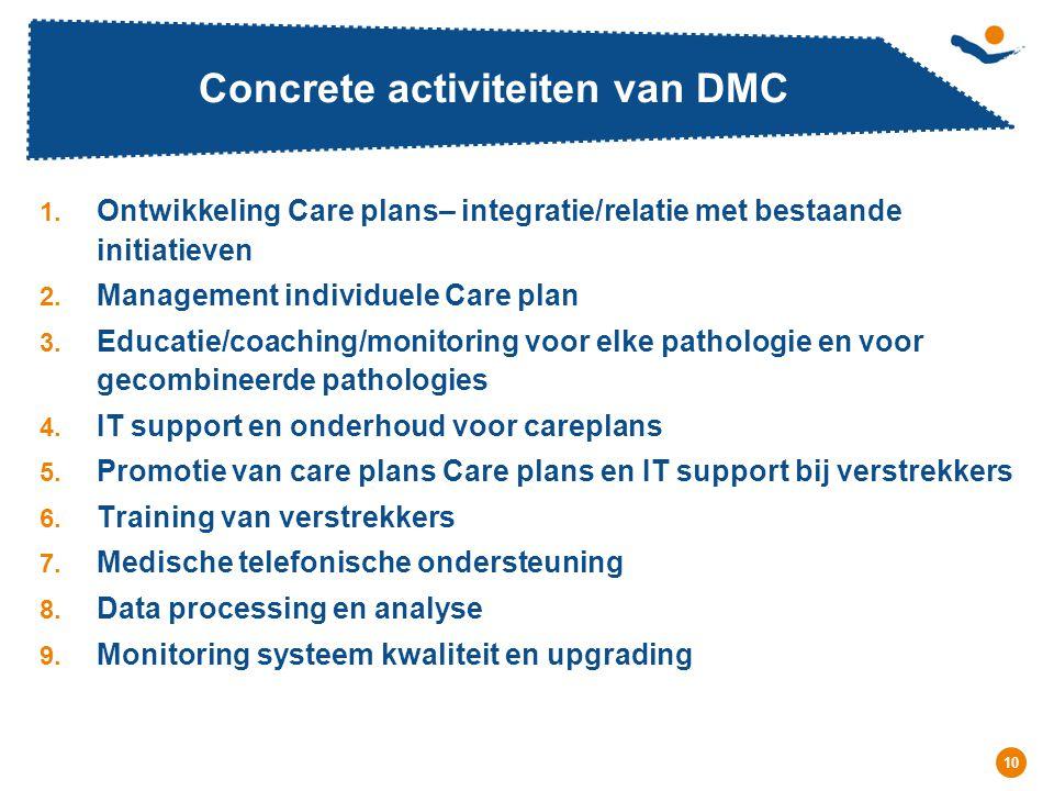 Réunion - Date 10 Concrete activiteiten van DMC 1. Ontwikkeling Care plans– integratie/relatie met bestaande initiatieven 2. Management individuele Ca