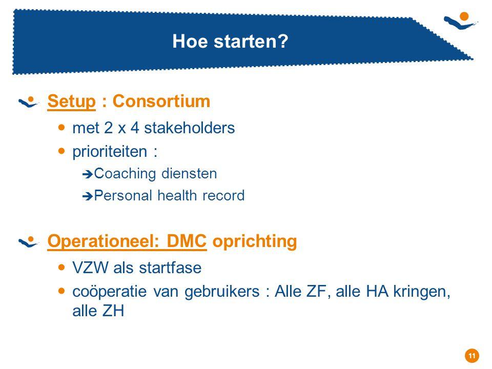 Réunion - Date 11 Hoe starten? Setup : Consortium met 2 x 4 stakeholders prioriteiten :  Coaching diensten  Personal health record Operationeel: DMC