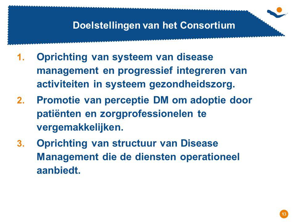 Réunion - Date 13 Doelstellingen van het Consortium 1. Oprichting van systeem van disease management en progressief integreren van activiteiten in sys