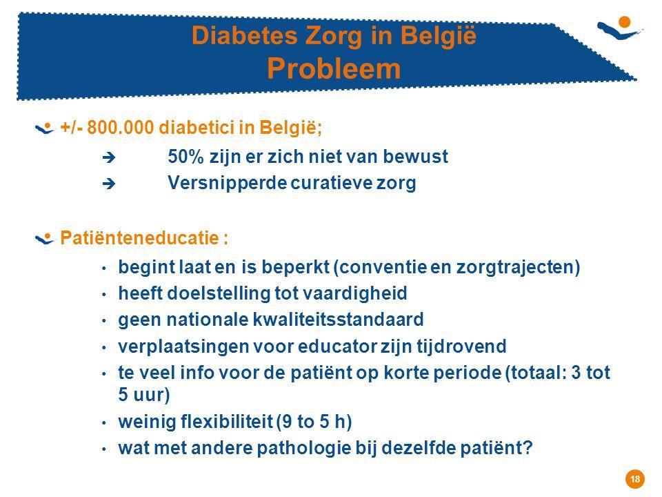 Réunion - Date 18 Diabetes Zorg in België Probleem +/- 800.000 diabetici in België;  50% zijn er zich niet van bewust  Versnipperde curatieve zorg P