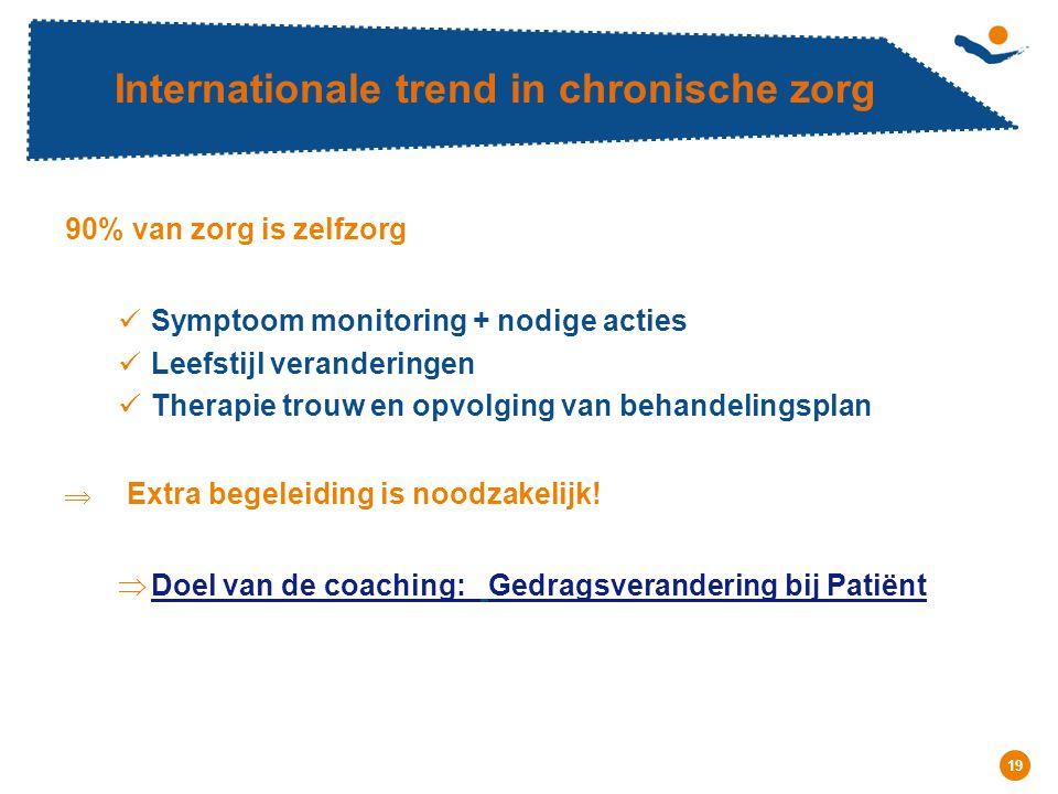 Réunion - Date 19 Internationale trend in chronische zorg 90% van zorg is zelfzorg Symptoom monitoring + nodige acties Leefstijl veranderingen Therapi