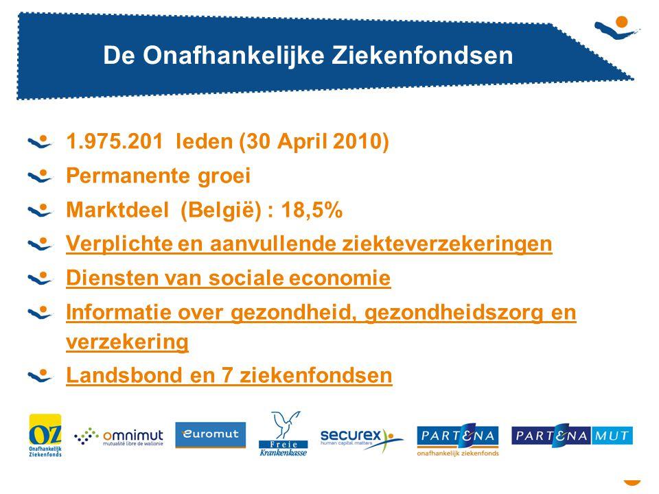 Réunion - Date 2 De Onafhankelijke Ziekenfondsen 1.975.201 leden (30 April 2010) Permanente groei Marktdeel (België) : 18,5% Verplichte en aanvullende