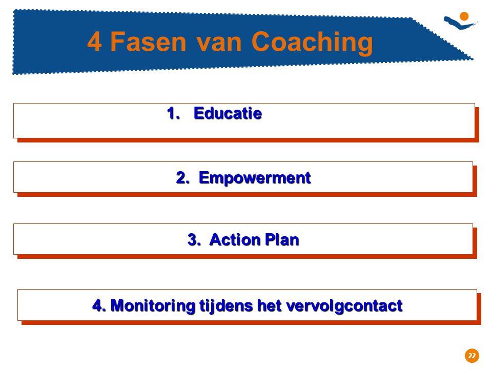 Réunion - Date 22 1. Educatie 2. Empowerment 3. Action Plan 4. Monitoring tijdens het vervolgcontact 4 Fasen van Coaching