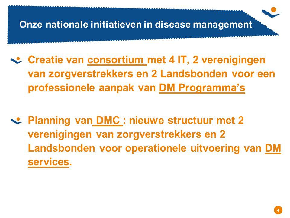 Réunion - Date 4 Onze nationale initiatieven in disease management Creatie van consortium met 4 IT, 2 verenigingen van zorgverstrekkers en 2 Landsbond