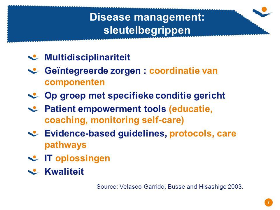 Réunion - Date 7 Disease management: sleutelbegrippen Multidisciplinariteit Geïntegreerde zorgen : coordinatie van componenten Op groep met specifieke