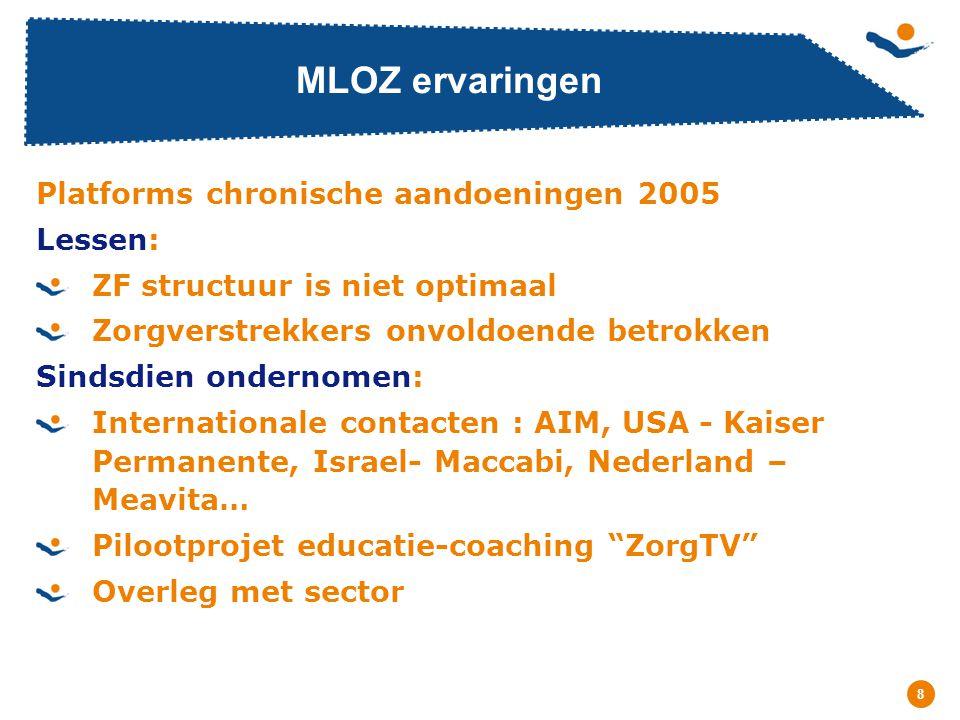 Réunion - Date 8 MLOZ ervaringen Platforms chronische aandoeningen 2005 Lessen: ZF structuur is niet optimaal Zorgverstrekkers onvoldoende betrokken S