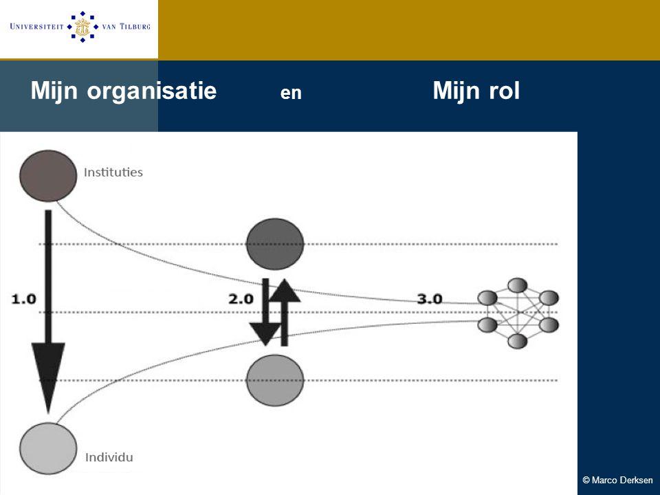 Mijn organisatie en Mijn rol © Marco Derksen