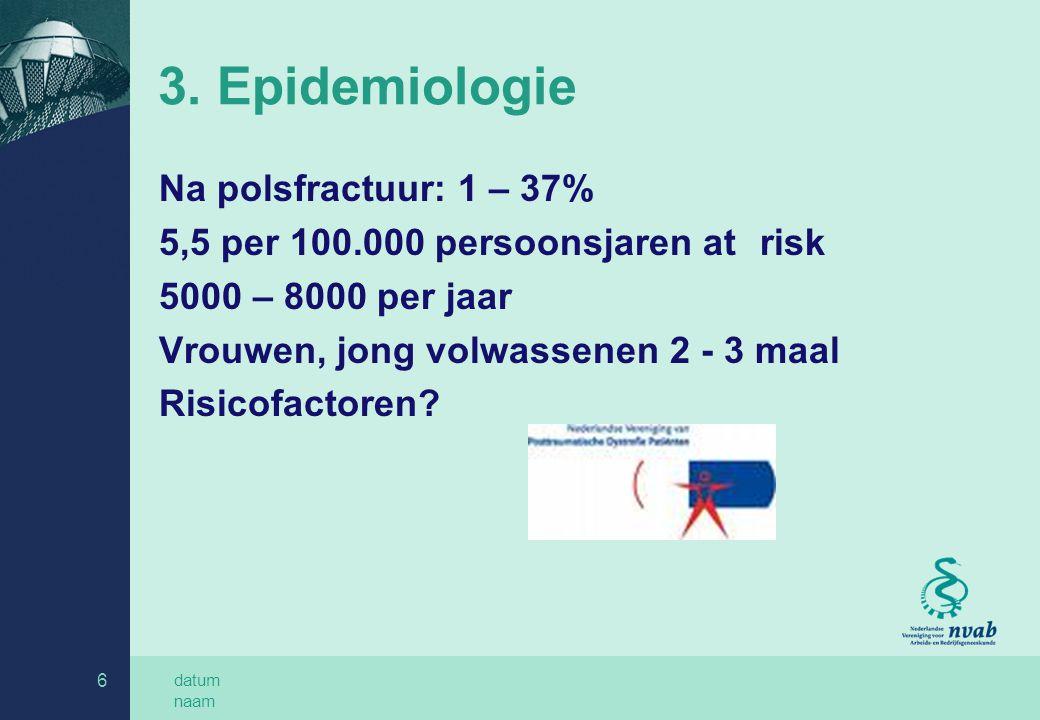 datum naam 6 3. Epidemiologie Na polsfractuur: 1 – 37% 5,5 per 100.000 persoonsjaren at risk 5000 – 8000 per jaar Vrouwen, jong volwassenen 2 - 3 maal