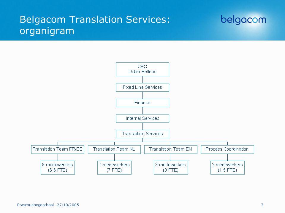 Erasmushogeschool - 27/10/20054 Belgacom Translation Services: activiteiten Vertalingen Volume = +/- 25 000 pagina's per jaar Talen = NL/FR/EN/DE Domeinen = technisch, informatica, HR, publicaties, juridisch, Raad van Bestuur, financieel Klanten = Belgacom Groep Tolkwerk Volume = +/- 1 100 uur per jaar Talen = NL/FR/EN Vergaderingen = onderhandelingen met de vakbonden, paritaire comités, persconferenties, sales events, enz.