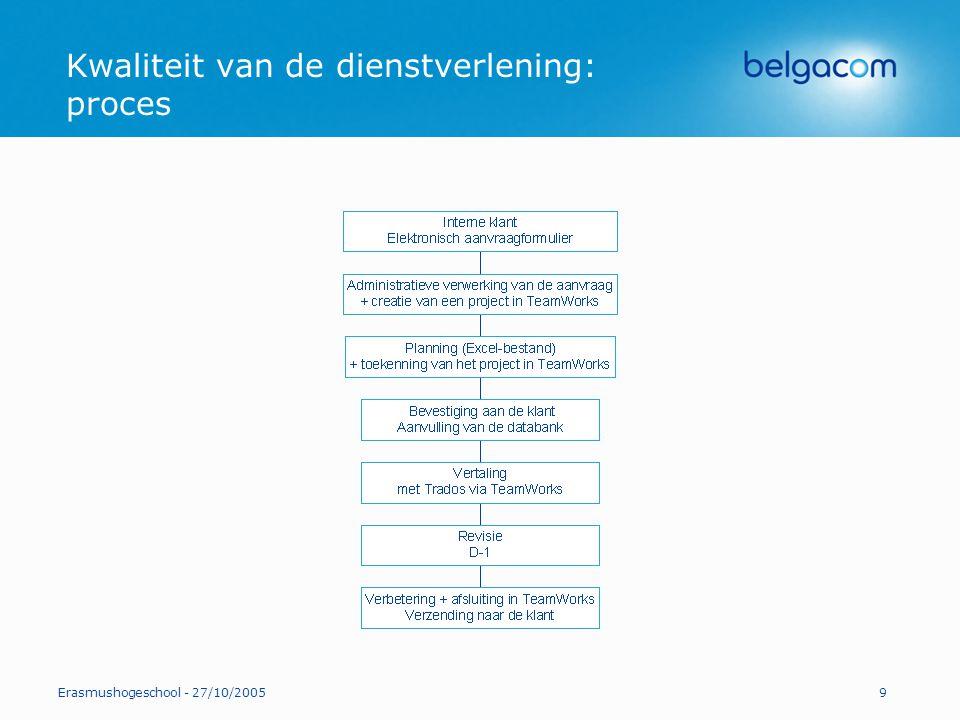 Erasmushogeschool - 27/10/200510 Kwaliteit van de dienstverlening: planning