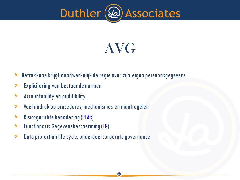 AVG > Betrokkene krijgt daadwerkelijk de regie over zijn eigen persoonsgegevens > Explicitering van bestaande normen > Accountability en auditibility