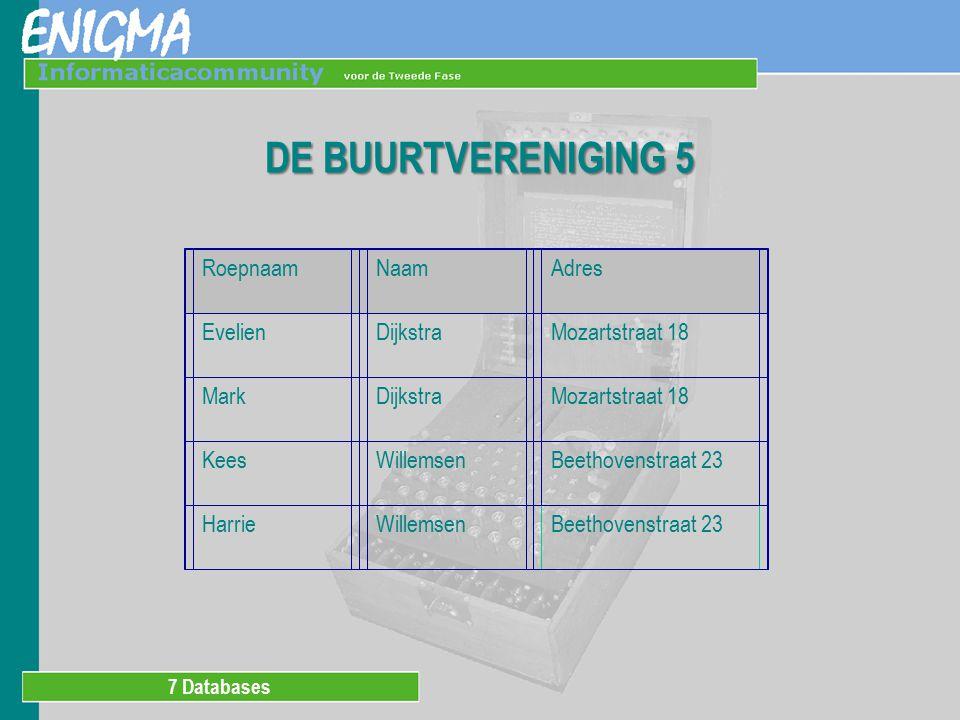 7 Databases DE TENNISVERENIGING Geef de naw-gegevens van de leden die een boete van meer dan € 50 hebben gehad.