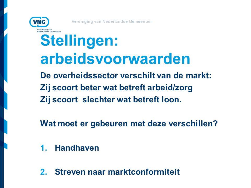 Vereniging van Nederlandse Gemeenten Stellingen: arbeidsvoorwaarden De overheidssector verschilt van de markt: Zij scoort beter wat betreft arbeid/zorg Zij scoort slechter wat betreft loon.