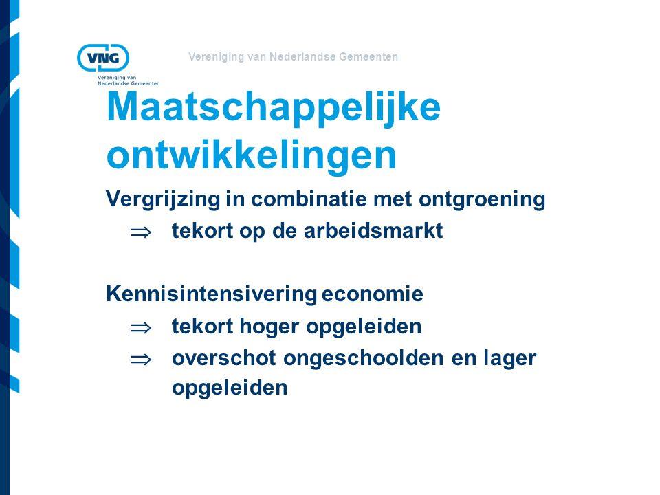 Vereniging van Nederlandse Gemeenten Maatschappelijke ontwikkelingen Vergrijzing in combinatie met ontgroening  tekort op de arbeidsmarkt Kennisintensivering economie  tekort hoger opgeleiden  overschot ongeschoolden en lager opgeleiden