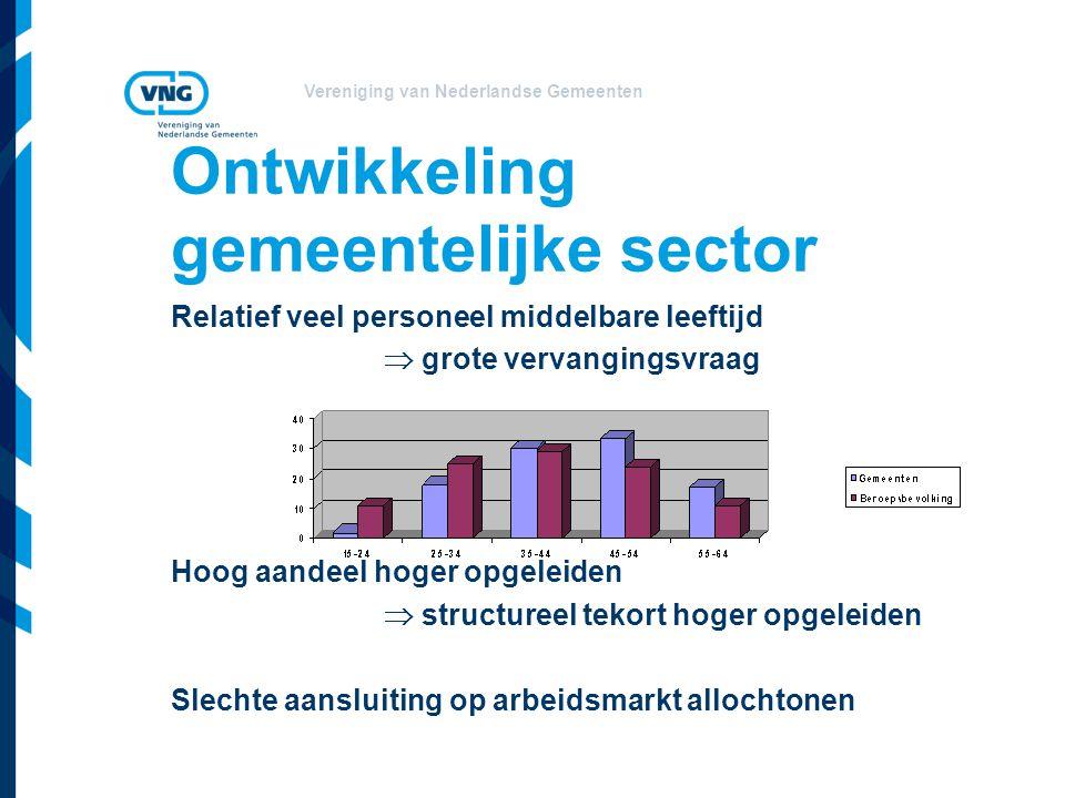 Vereniging van Nederlandse Gemeenten Ontwikkeling gemeentelijke sector Relatief veel personeel middelbare leeftijd  grote vervangingsvraag Hoog aandeel hoger opgeleiden  structureel tekort hoger opgeleiden Slechte aansluiting op arbeidsmarkt allochtonen