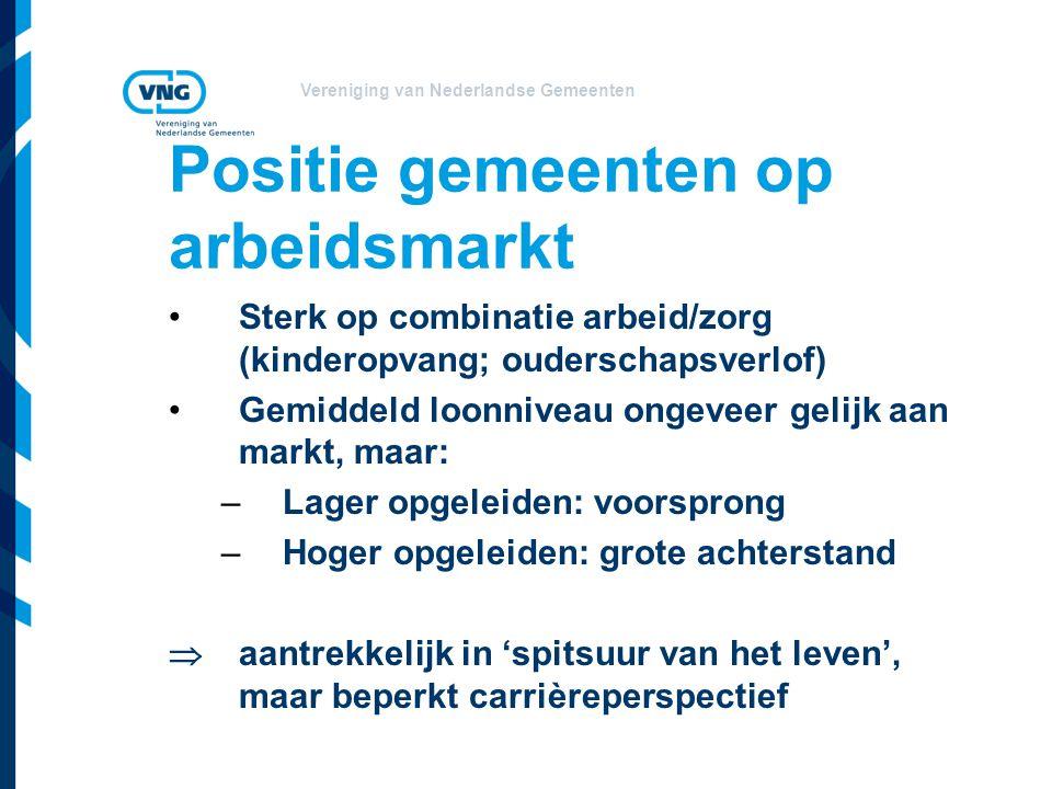 Vereniging van Nederlandse Gemeenten Hoger opgeleiden Salaris ten opzichte van de markt Gemiddelde achterstand: 8-10% Beginsalaris: geen problemen Markt: snellere doorloop Hoger eindniveau