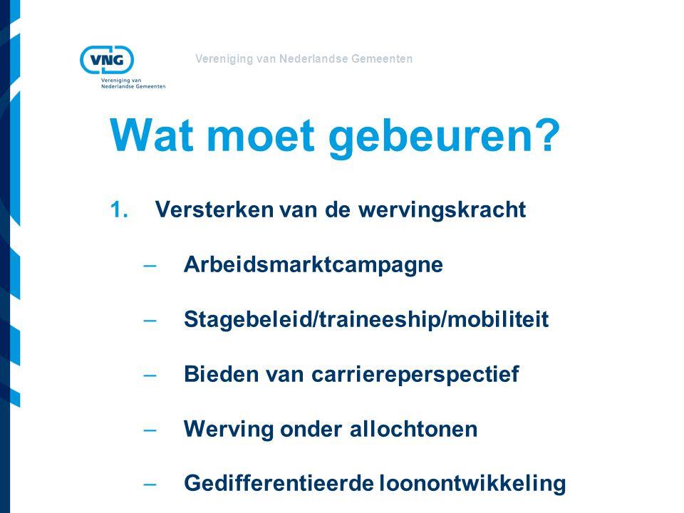 Vereniging van Nederlandse Gemeenten Loonontwikkeling loongebouw Structurele veranderingen in de arbeidsmarkt vereisen structurele aanpassingen –Meer carrièreperspectief hoger opgeleiden in de vorm van hoger salaris –Gebruik lagere schalen voor lager opgeleiden