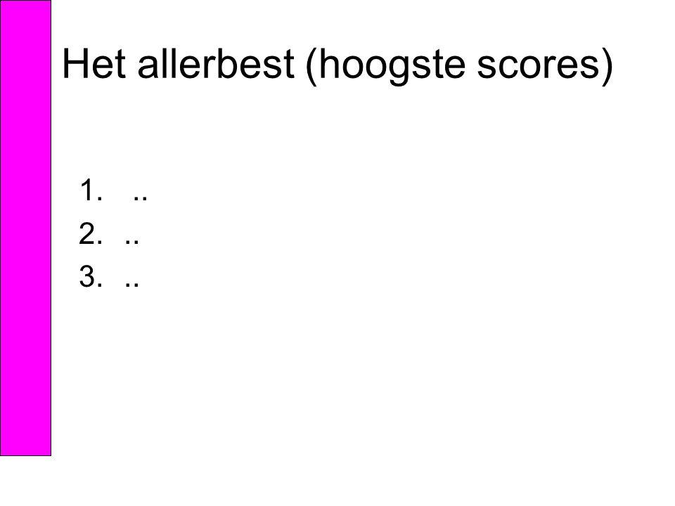 Het allerbest (hoogste scores) 1... 2... 3...