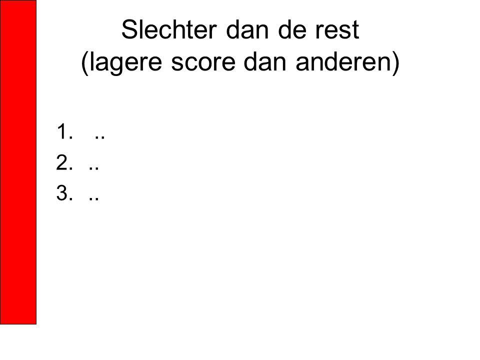 Slechter dan de rest (lagere score dan anderen) 1... 2... 3...