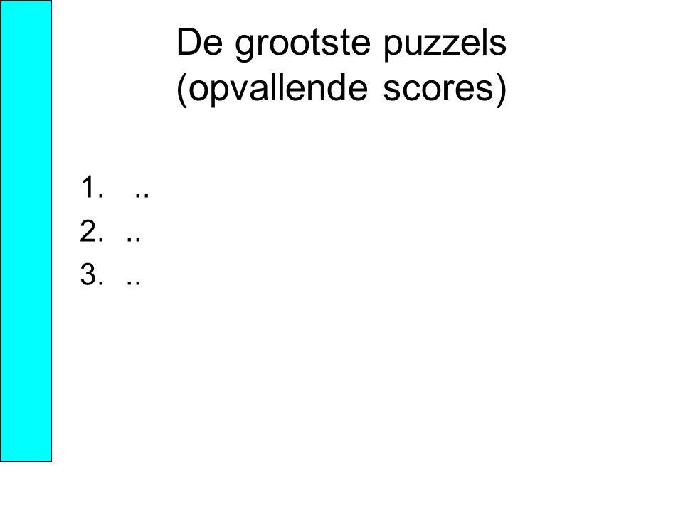 De grootste puzzels (opvallende scores) 1... 2... 3...
