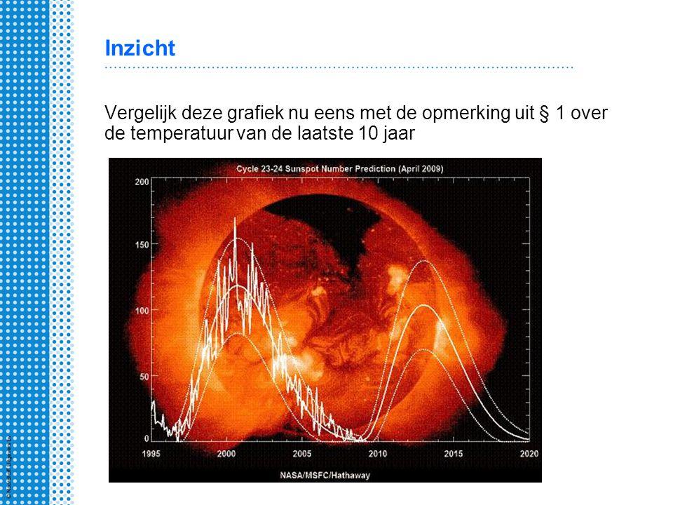 Inzicht Vergelijk deze grafiek nu eens met de opmerking uit § 1 over de temperatuur van de laatste 10 jaar