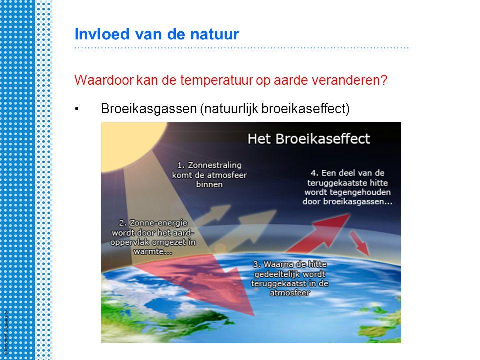 Invloed van de natuur Waardoor kan de temperatuur op aarde veranderen? Broeikasgassen (natuurlijk broeikaseffect)