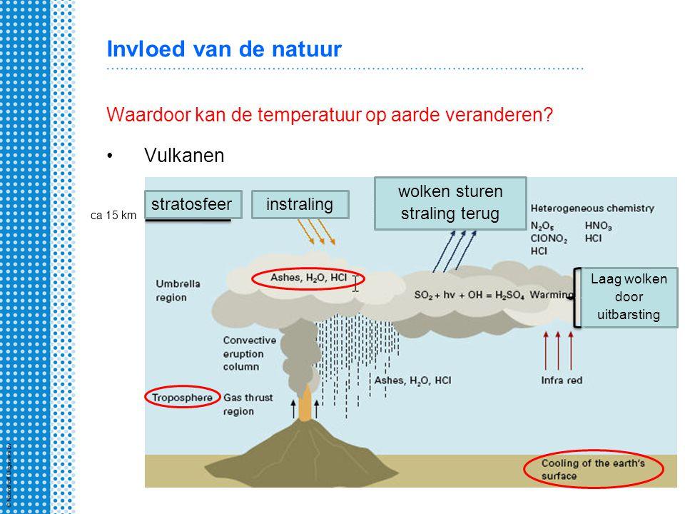 Invloed van de natuur Waardoor kan de temperatuur op aarde veranderen? Vulkanen ca 15 km instralingstratosfeer wolken sturen straling terug Laag wolke