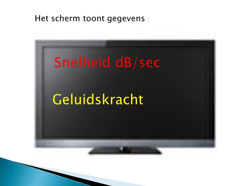 Snelheid dB/sec Geluidskracht Het scherm toont gegevens :