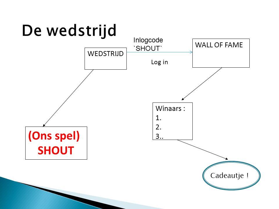 WALL OF FAME WEDSTRIJD Winaars : 1. 2. 3.. (Ons spel) SHOUT Cadeautje ! De wedstrijd Log in Inlogcode `SHOUT`