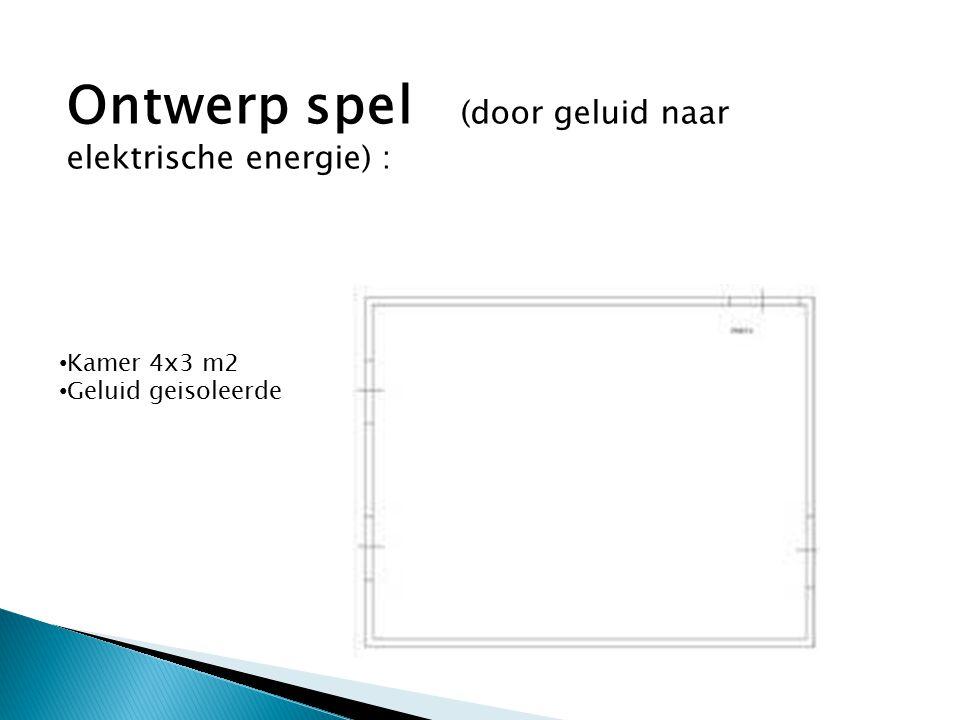 Kamer 4x3 m2 Geluid geisoleerde Ontwerp spel (door geluid naar elektrische energie) :