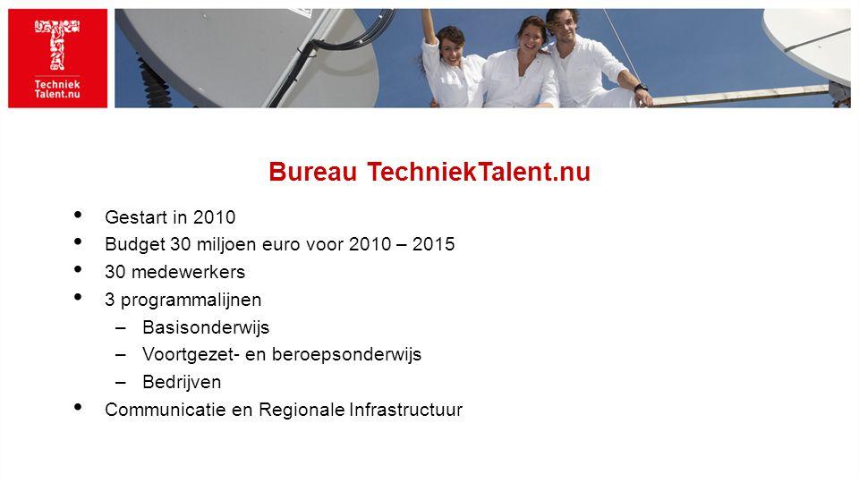 Bureau TechniekTalent.nu Gestart in 2010 Budget 30 miljoen euro voor 2010 – 2015 30 medewerkers 3 programmalijnen –Basisonderwijs –Voortgezet- en beroepsonderwijs –Bedrijven Communicatie en Regionale Infrastructuur