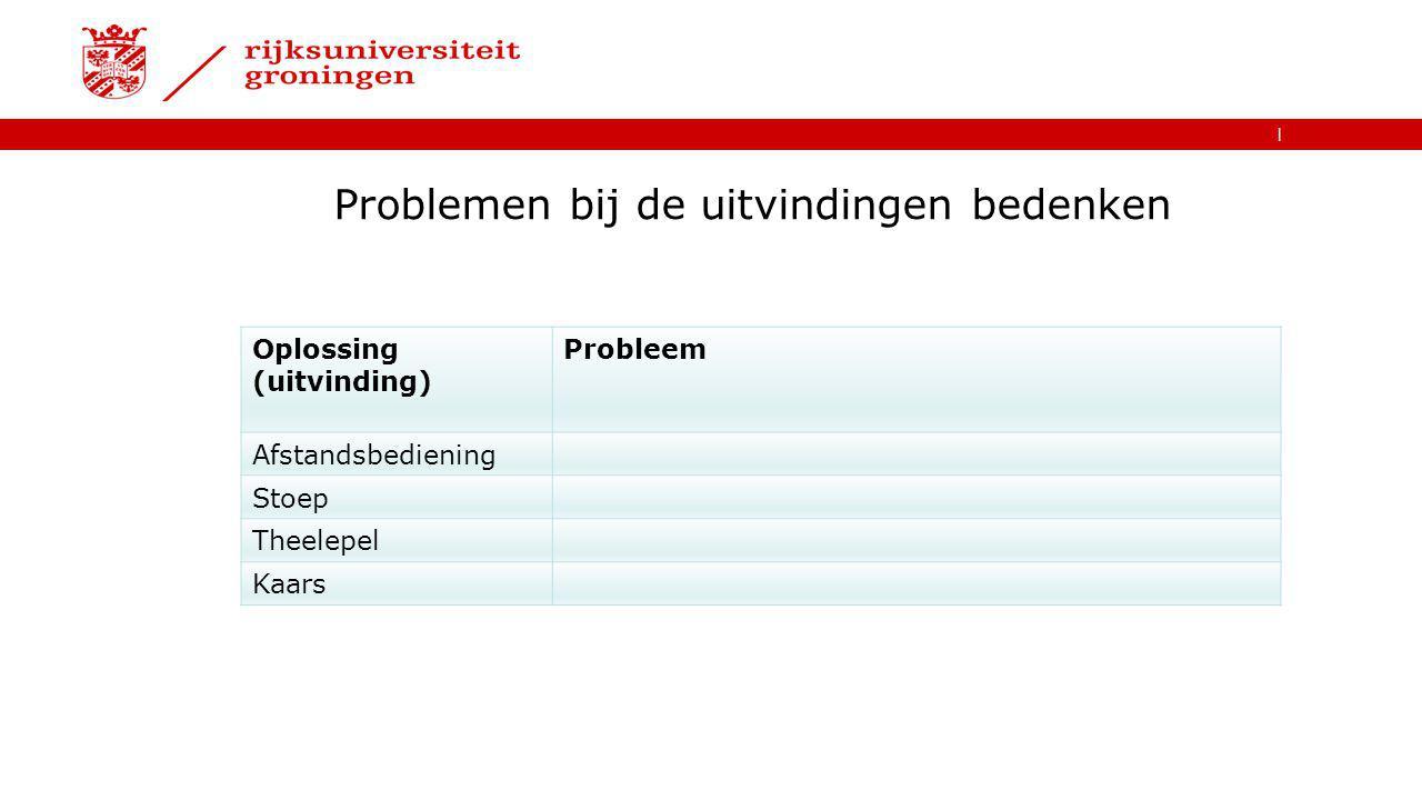 | Problemen bij de uitvindingen bedenken Oplossing (uitvinding) Probleem Afstandsbediening Stoep Theelepel Kaars