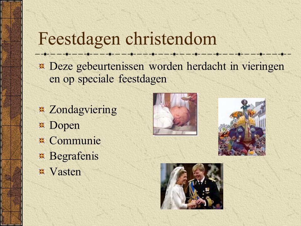 Feestdagen christendom Pasen