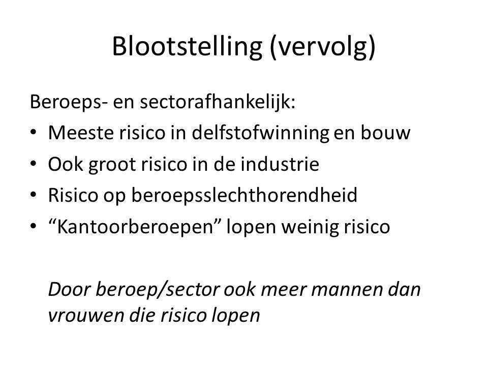 Blootstelling (vervolg) Beroeps- en sectorafhankelijk: Meeste risico in delfstofwinning en bouw Ook groot risico in de industrie Risico op beroepsslec