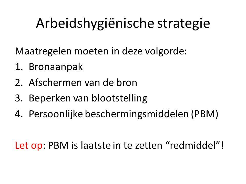 Arbeidshygiënische strategie Maatregelen moeten in deze volgorde: 1.Bronaanpak 2.Afschermen van de bron 3.Beperken van blootstelling 4.Persoonlijke be