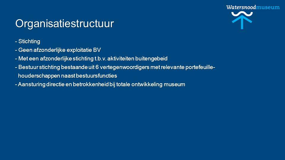 Organisatiestructuur - Stichting - Geen afzonderlijke exploitatie BV - Met een afzonderlijke stichting t.b.v.